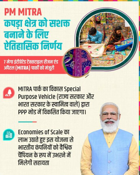 21 Lakh Jobs from PM MITRA Scheme