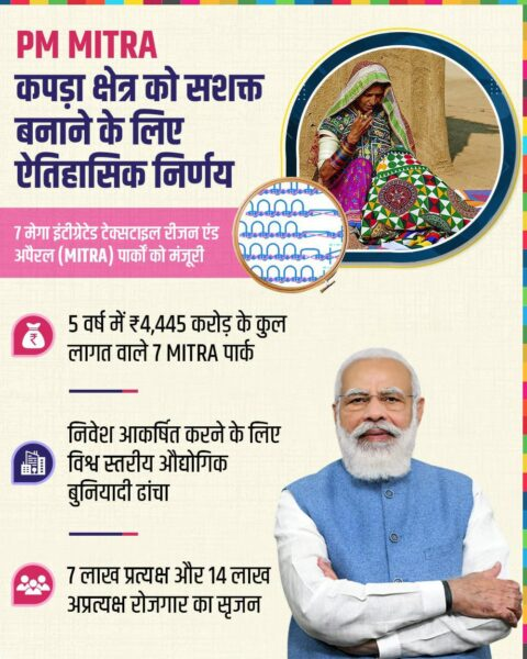 21 Lakh Jobs from PM MITRA